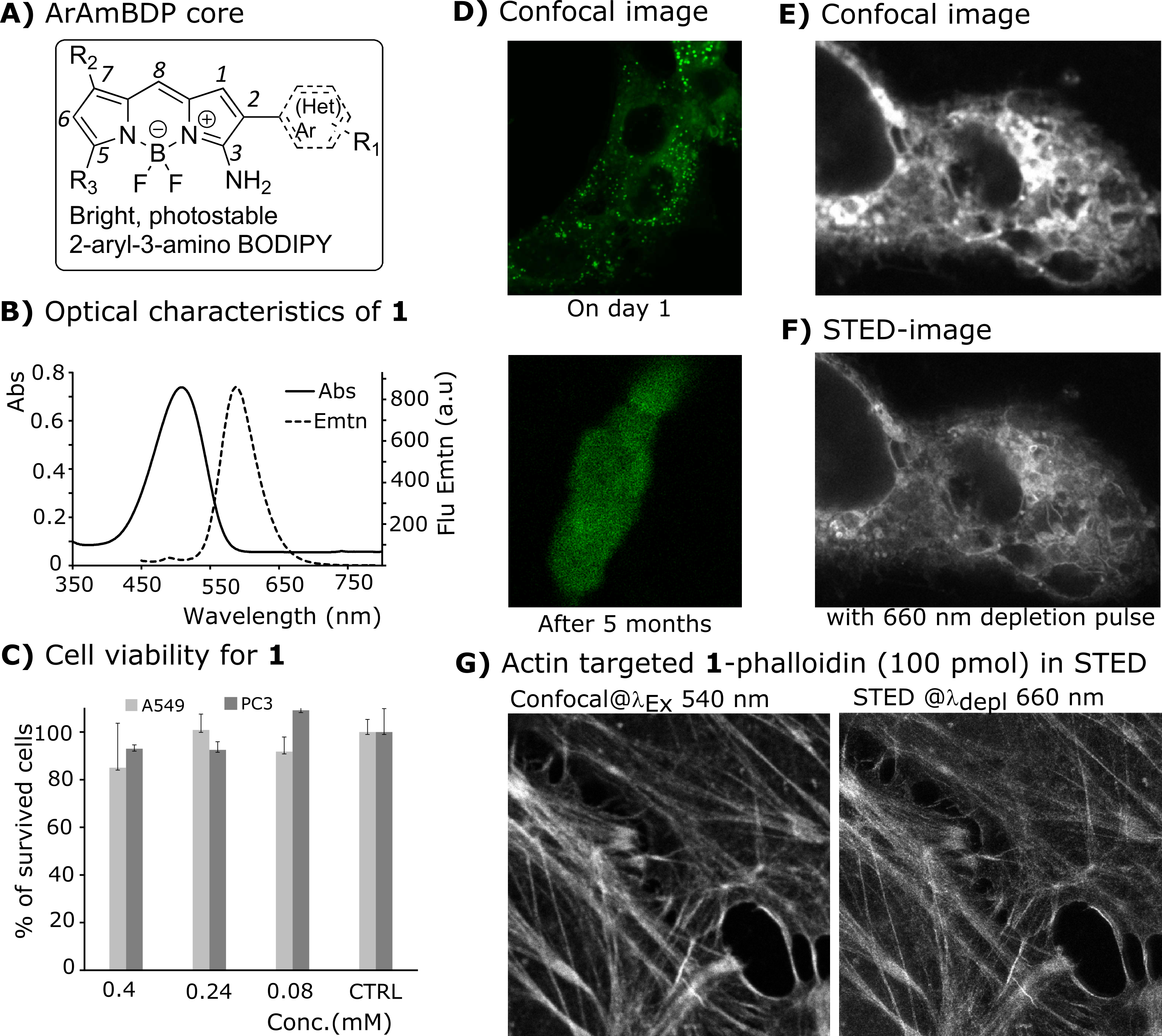 Id Ga24 Harnessing Cu 67 For Click Mediated Pretargeted